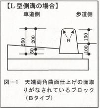 コンクリート境界ブロック JIS A 5371 - hayasiya.jp